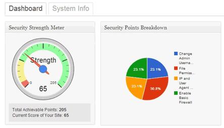 Maak WordPress webhosting veilig, gebruik de goede plugins.